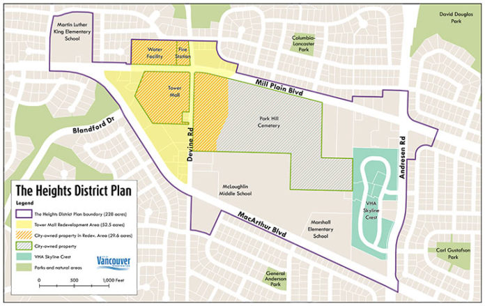 The Heights District Plan